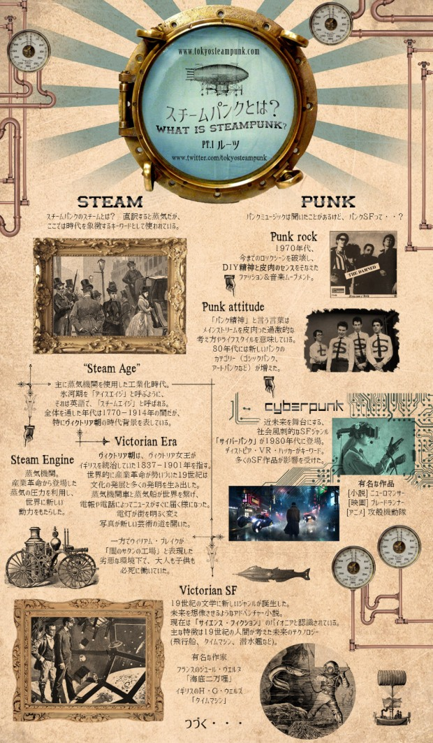 what-is-steampunk-infographic-5a